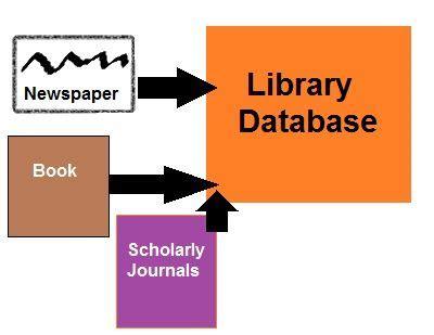 Public space research paper